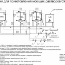 cip-information-cip_items_property_4015